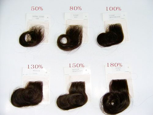 Hair Density Chart for Lace Wigs