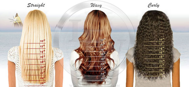 Hair Length Chart for Lace Wigs and Hair Extensions