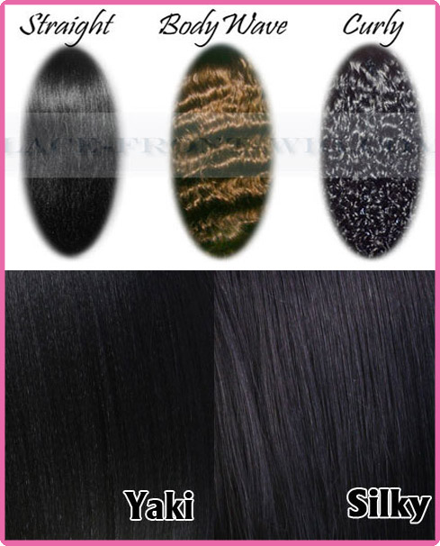 Hair Texture Chart for Wigs